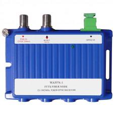FTTX Fiber Node Fiber Optic Receiver