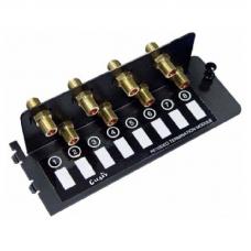 8-Port RF Video Interface Module